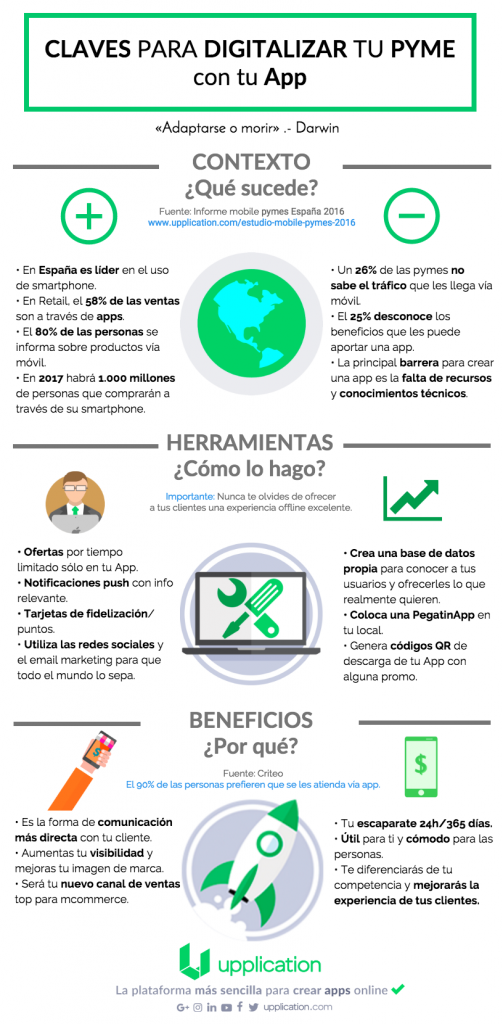 claves-para-digitalizar-tu-pyme_upplication_crea_tu-app-1